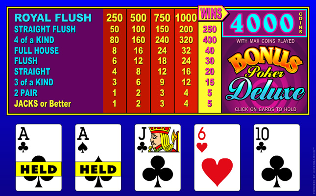 Top 5 online destinations to play online video poker - Poker Bankroll Blog